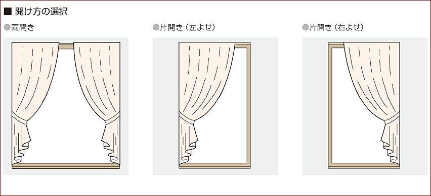 カーテンの開き方