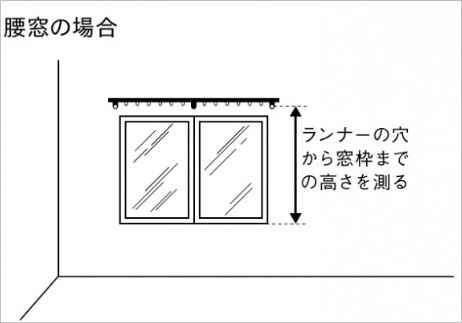 腰高窓 カーテン 採寸