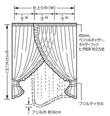 クロスオーバー 縫製のしくみ